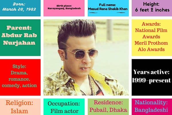 Shakib Khan Biography